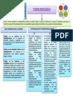 Teoria-Neoclásica.pdf