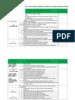 Yearly Teaching Planning Bio f5 2014