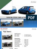6. Liva vs Figo_Petrol