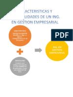Caracteristicas y Generalidades de Un Ing. en Gestion Empresarial