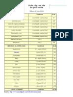 Tabla de Calorias Para Varios Alimentos