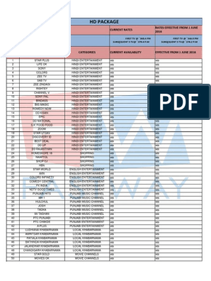 picture regarding Dish Network Channel Guide Printable identified as Fastway Detailed High definition and SD Channel listing Punjab