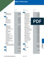 Volkswagen Rettungsdatenblaetter 4-2016