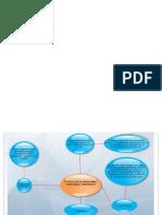 Mapas Unidad 5 habilidades directivas 1
