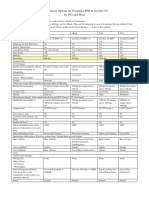 Compression Options PDF