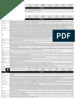 Plan de Racionamiento Eléctrico - Semana Del 23 Al 30 Abril Carabobo 1