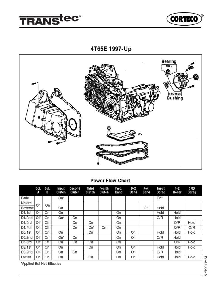 4t65e Fluid Diagram Wiring Diagrams Wni