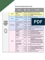 Ejemplo presupuesto organizacion.pdf