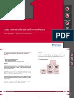 Marco Normativo Derecho Publico.pdf
