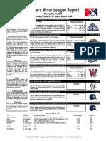 5.23.16 Minor League Report