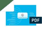 RMAM.Mapa equipo 2.pdf