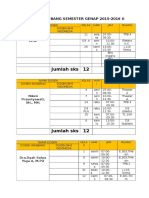 Jadwal Wasbang Semester Genap 2015