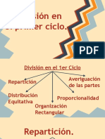 Power Divisiones