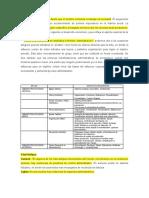 Origen y Evolución de La Teoría Administrativa.