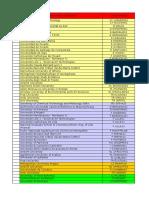Acorduri Bilaterale Erasmus 2014 20211