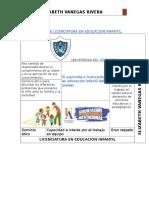 312807038-Parcial-2-Elizabeth CORRECIÓN