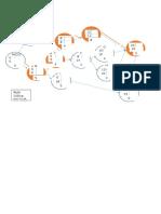 Diagrama de Pertcpm