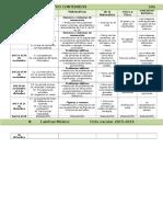 Plan 2do Grado - Bloque 2 Dosificación.doc