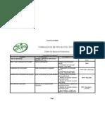 Lista de actividades formulacion de proyectos