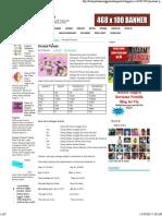 Personal Pronoun ~ Belajar Bahasa Inggris Online
