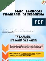 Kebijakan Eliminasi Filariasis PATI