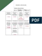 Horarios Master Educacion 2015-16