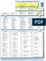 ScatInvestigationTemplate.pdf