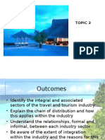 3 the Structure and Organisation of the Tourism Industry - Lecturer Copy