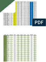 Imsakiah Dungun. PDF