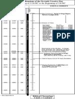 011_CHART 4-1.pdf