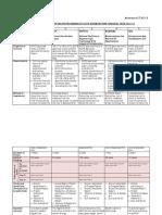 Rps Scheme Details 1