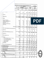 Consolidated Financial Results, Form A, Auditors Report for March 31, 2016 [Result]