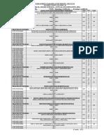 BA B.sc. Practical Schedule 2016