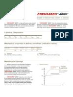 ABRAuk-creusabro-4800
