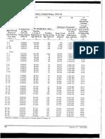 T+íbua_Mortalidade_EUA+tabela