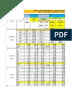 Excel Expo Hora - Hombre 2015 - 2016