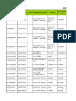 Lista Revizuita Genericee-Biosimilare