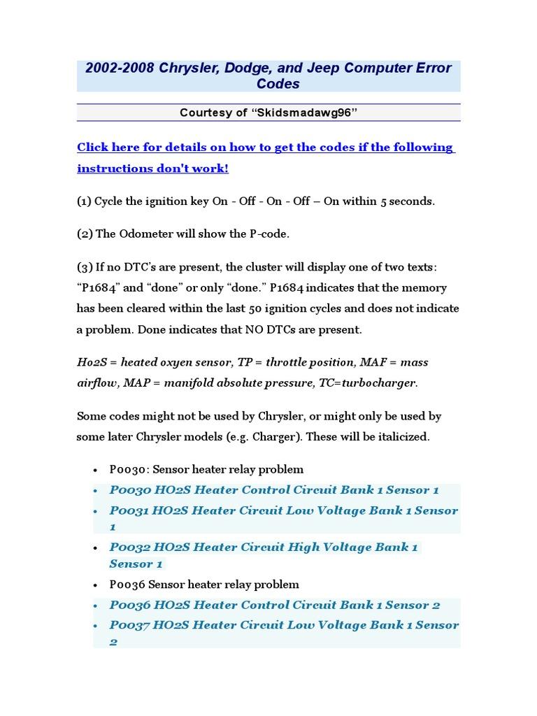 Codes obd | Throttle | Transmission (Mechanics)