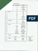 Metode Analisa PPBBI