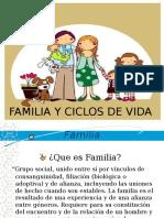 Ciclo Familia PDF
