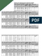 Consentrado de aplicación del cuestionario para la evaluación del folleto.docx