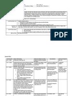 chemistry lesson plan 2 - edf5128