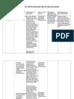 TABEL Rancangan dr.Rachman.rtf