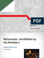 Millennials Mobile and Social Statistics