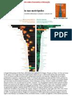 Texto sobre Economia e Educação.2016.pdf