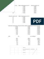 Enzymology Data