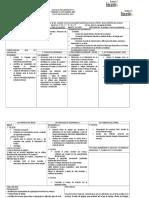 Planeación Por Proyecto Bloque 1y 2 - 2013