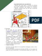 Menciona Las Reglas Importantes Del Baloncesto