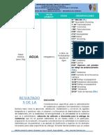 Cotrina Vehiculos Agua Ratón 1