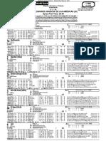 HANDICAP LAS AMERICAS.pdf